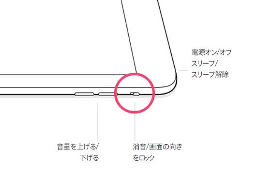 ipad-air-2-mute-3
