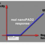 KORG nanoPAD2を改造してみた