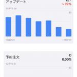 アプリアップデート数はApp Store Connectアプリで確認できる